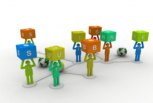 Основные функции маркетинга